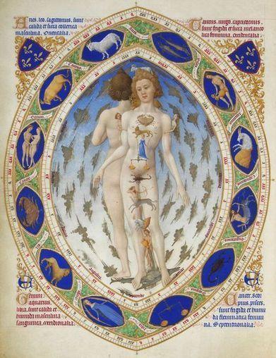 El cuerpo humano y la influencia astrológica | Medicina Primitiva | Scoop.it