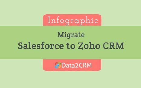 Shifting Data from Salesforce to Zoho: Full Value Affair [Infographic] | CRM Reviews | Scoop.it