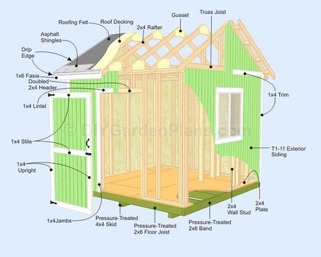 download shed plans | shed plans | Scoop.it
