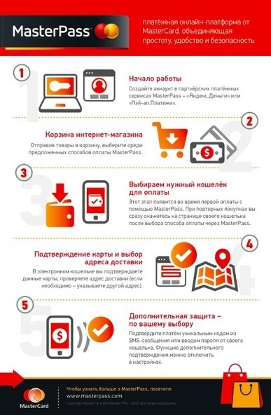 Технология MasterPass для вашего интернет-магазина | Marketing in Russia | World of #SEO, #SMM, #ContentMarketing, #DigitalMarketing | Scoop.it
