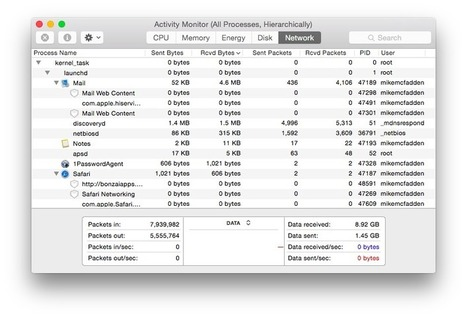 Loading - Simple network activity monitor for OS X | Macstuff | Scoop.it