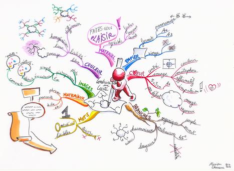 MINDMAPPING un outil idéal pour les dyslexiques | Gps des Dys | Cartes mentales et heuristiques | Scoop.it