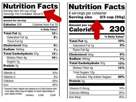 How to Read #Nutrition #Labels to Lose Weight Faster | Weight Loss News | Scoop.it