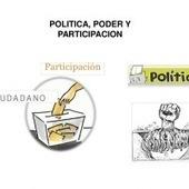 POLITICA, PODER Y PARTICIPACION | Psicología Social y del Trabajo | Scoop.it