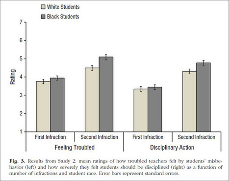 Students' Race Affects How Teachers Judge Misbehavior, Study Says | Education | Scoop.it