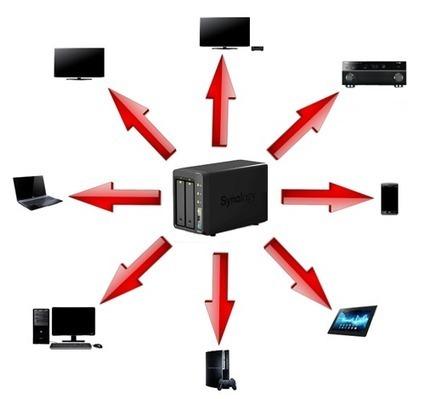 Test du NAS DiskStation DS713+ de Synology | Bhmag | Soho et e-House : Vie numérique familiale | Scoop.it