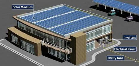 Types Of Commercial Solar Power Systems For Your Business - SN Desigz | Alternative Energy Resources | Scoop.it
