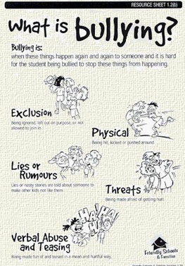 Bullying Poster | blooms taxonomy | Scoop.it