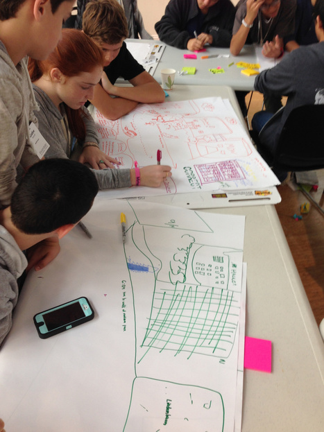 Experiential Learning | Project Based Learning, Genius Hour, MakerSpace etc. | Scoop.it