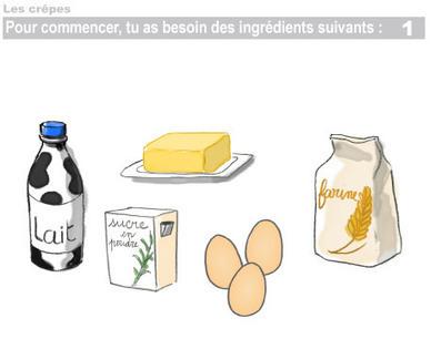 Pâte à crêpes facile en 9 étapes | Méthodes éducatives & outils | Scoop.it
