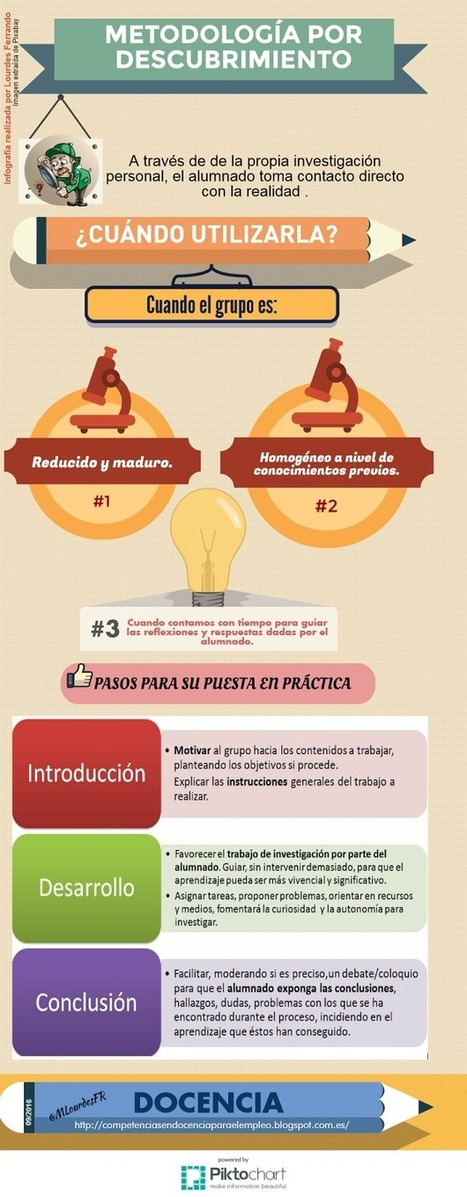 EUREKA, el valor del aprendizaje por descubrimiento. | Aprender y educar | Scoop.it