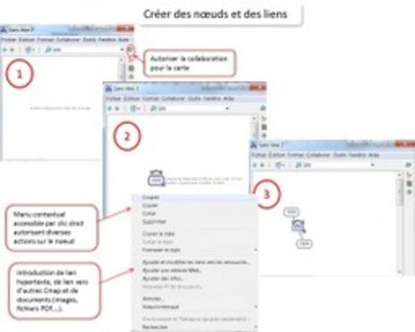 Visualisation de l'information – Partie 2 | Stratieo | Curation, Veille et Outils | Scoop.it