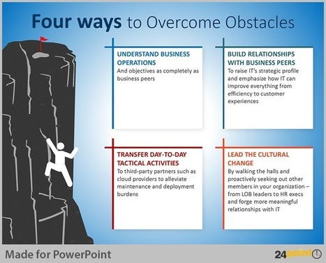Overcoming Obstacles in Business – Visualisation Tips | PowerPoint Presentation Tools and Resources | Scoop.it