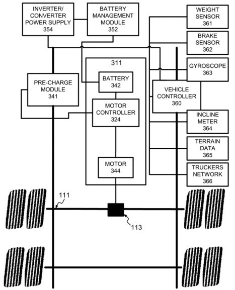 Hyliion developing hybrid system for semi-trailers   Alternative Powertrain News   Scoop.it