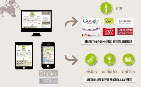 Nouveau site, nouvelles fonctionnalités ! - Magazine du vin - Mon Vigneron   Tourisme viticole en France   Scoop.it