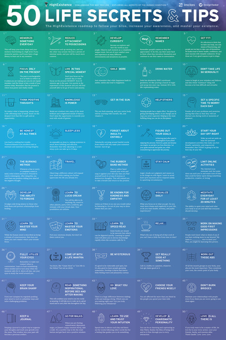 '50 LIFE SECRETS' POSTER   1-2-3, A-B-C : Infographics, «cheatsheets», Manifestos, tips, tricks, how-to, diagrams and shortcuts   Scoop.it