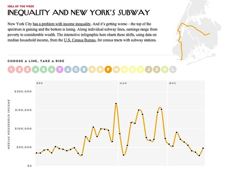 New York : le métro des inégalités | Journalisme graphique | Scoop.it
