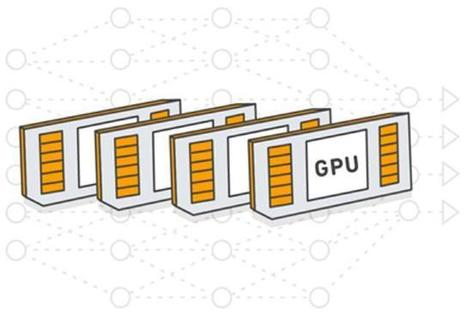 Amazon Boosts Cloud-Computing Performance With New, GPU-Accelerated AWS Instances | Future of Cloud Computing and IoT | Scoop.it