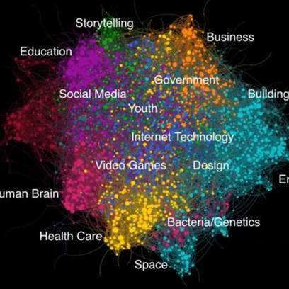 See the Amazing Connections Between All TED Talks | Data Visualization Scientist | Scoop.it