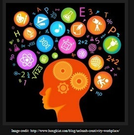 12 Excellent Creativity Resources for Teachers | Educational Technology & Mobile Learning | Into the Driver's Seat | Scoop.it