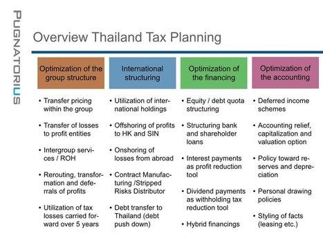International Tax Planning in Thailand   International Tax Planning   Scoop.it