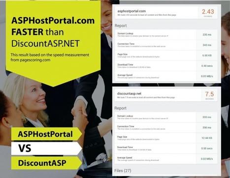 ASPHostPortal.com vs DiscountASP : Who is Better? | Affordable Windows ASP.NET Hosting Based on USA | Scoop.it