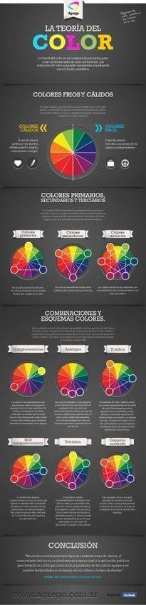 La teoría del color #infografia #infographic #desgin   all is design   Scoop.it