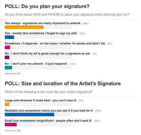 How can an artist find out who bought their painting? | Art and Art Marketing | Scoop.it