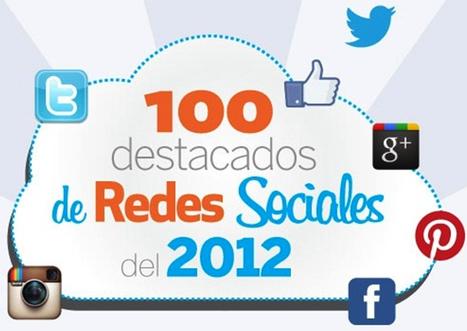 Curiosidades Sobre las Redes Sociales   Curiosidades en P&M   Scoop.it