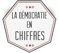 La démocratie en chiffres by @artefr | Cabinet de curiosités numériques | Scoop.it