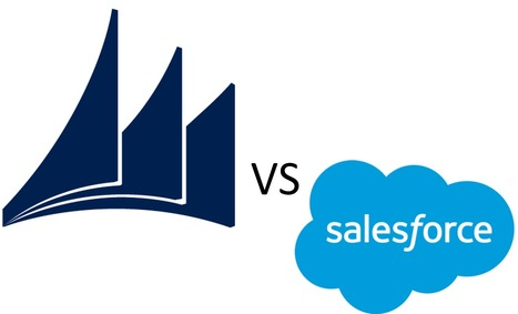 Why Microsoft Dynamics CRM Beats Salesforce.com | Microsoft Dynamics CRM | Scoop.it