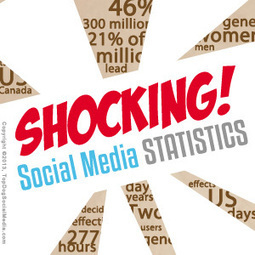 Social Media Statistics: Reveal An Unstoppable Force In 2013 | Social Media Job Hunt | Scoop.it