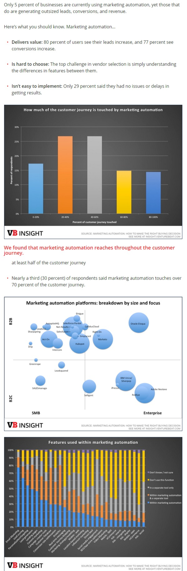 Marketing automation yields real value, yet is hard to choose and implement - VentureBeat | The Marketing Technology Alert | Scoop.it