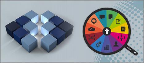 Advantages of Liferay as Portal Solution | attuneuniversity | Scoop.it