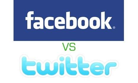 Twitter génère 10 fois plus de revenus que Facebook et Pinterest combinés chez Zappos | Actu des Réseaux Sociaux et du Social Média | Scoop.it
