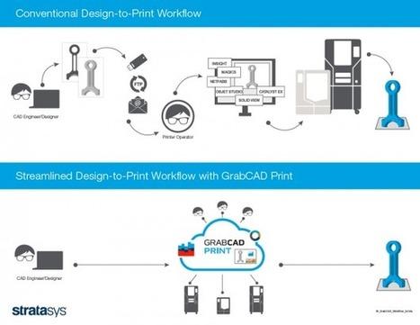 Announcing GrabCAD Print - GrabCAD Blog | 3D Printing revolution | Scoop.it