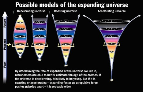 Why we've got the cosmological constant all wrong | Amazing Science | Scoop.it