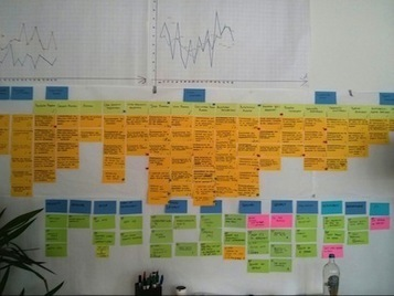 Managed Technical Debt   Managing Technical Debt   Scoop.it