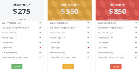 web design packages - Design and Rank | ACSIUS Technologies PVT LTD | Scoop.it