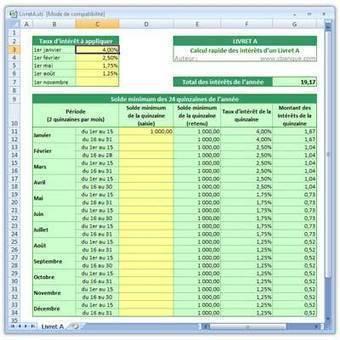 tableaux excel calc - apprendre feuilles de calculs | assistance outils internet-web | Scoop.it