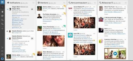 Kit de supervivencia para tuiteros | Educacion, ecologia y TIC | Scoop.it