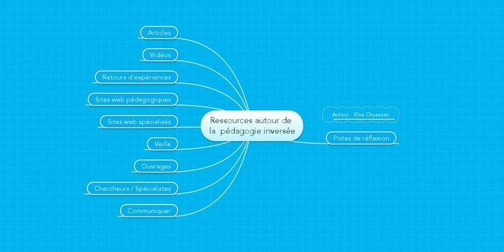 Ressources autour de  la  pédagogie inversée | TIC et TICE mais... en français | Scoop.it