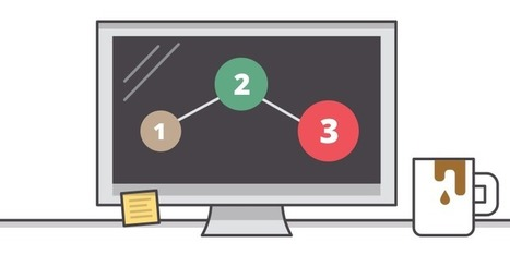 3 Essential Visual Design Concepts - E-Learning Heroes   Rapid eLearning   Scoop.it