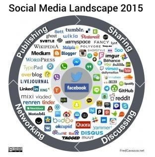 Non, être présent sur les réseaux sociaux ne s'improvise pas ! | Macondo Media I Entreprise et réseaux sociaux | le 2.0 à mon service | Scoop.it