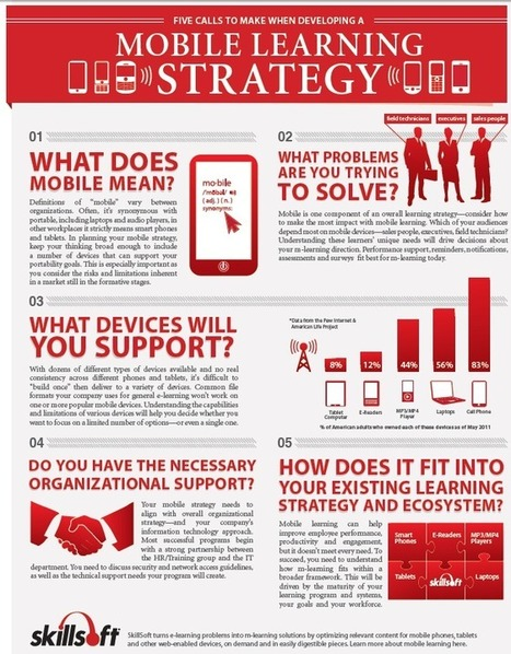 SkillSoft's Infographic: Five Calls To Make When Developing A Mobile Learning Strategy | Overdrive eMarketing Blog: Social Media Marketing | Search Engine Marketing | Mobile (Post-PC) in Higher Education | Scoop.it