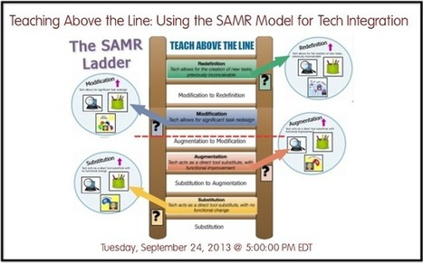 Cool Tools for 21st Century Learners: Webinars This Week | 21st Century Research and Information Fluency | Scoop.it