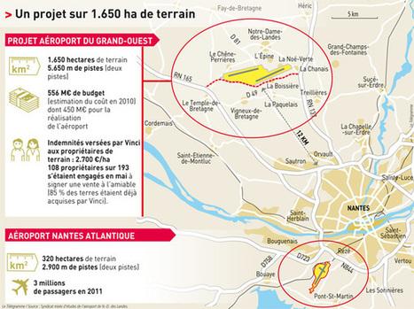 Le Télégramme - France - Notre-Dame-des-Landes. Le projet phare de Jean-Marc Ayrault   Le conflit autour de l'aéroport de Notre-Dame-des-Landes   Scoop.it