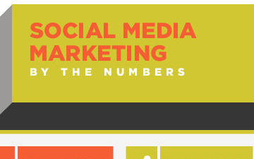"Social Media Marketing By the Numbers [INFOGRAPHIC] | ""Social Media"" 
