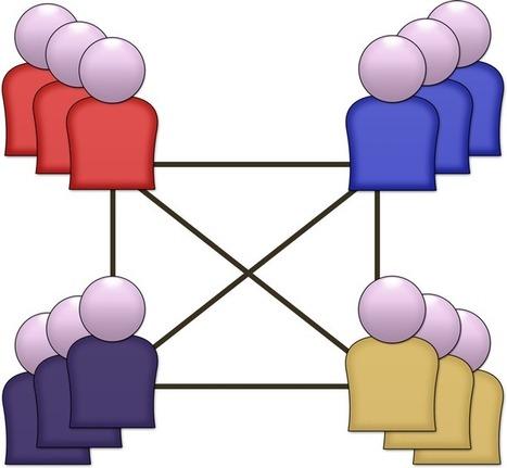 Connectivism | Educación flexible y abierta | Scoop.it
