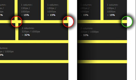 A better Photoshop grid for responsive web design » Blog » Elliot Jay Stocks | ravibabumeesala | Scoop.it